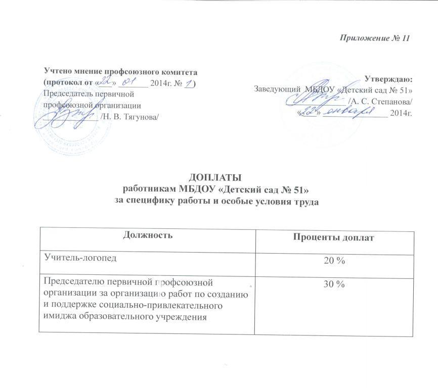 Бланк справки руфье скачать бесплатно украина